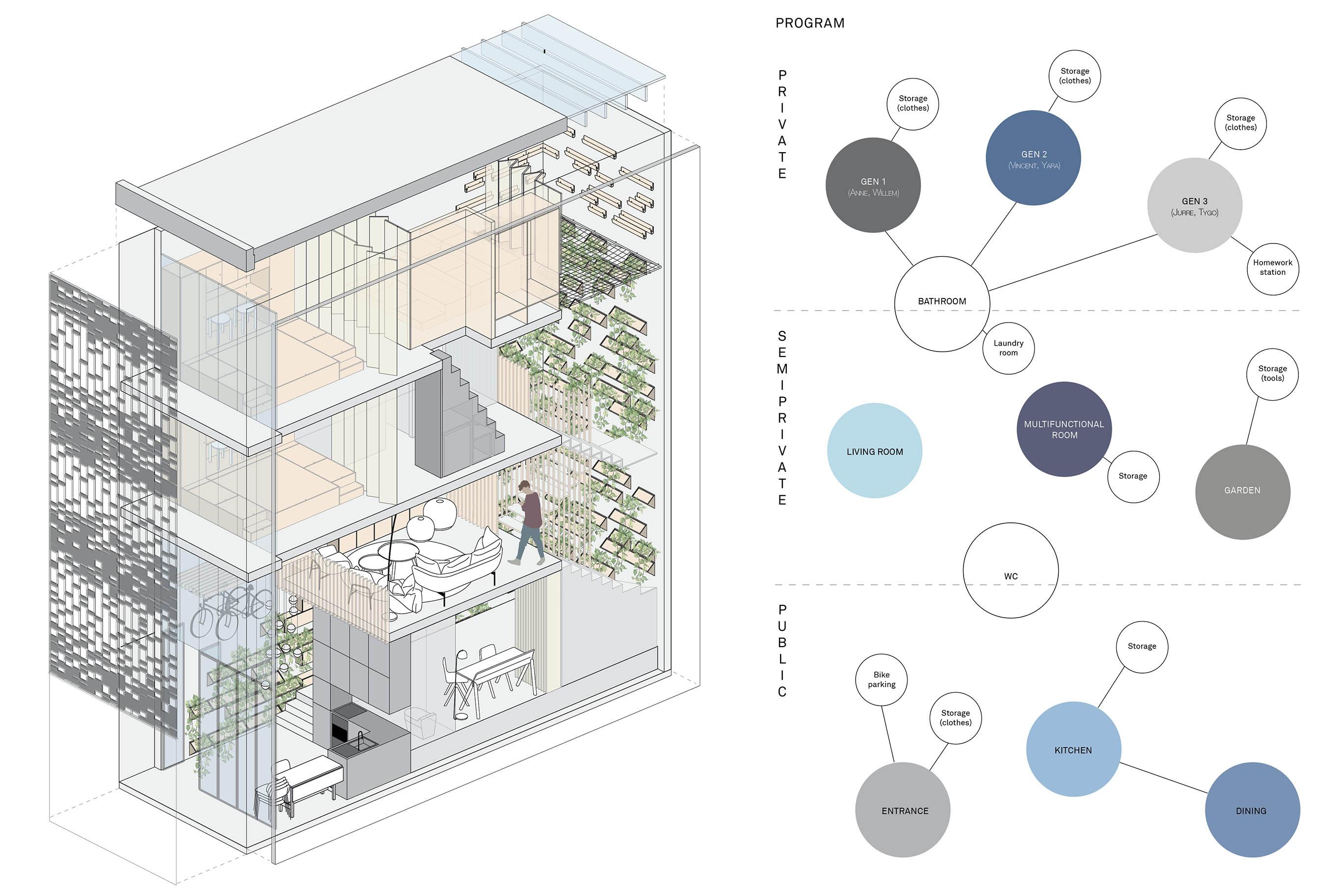 house for life amsterdam residential renovation akka architects